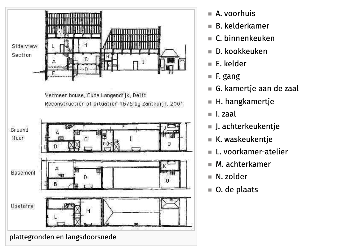 Reconstruction of the house of Johannes Vermeer